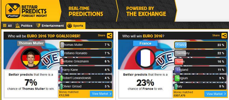 Betfair-prognozi-Evro-2016-pobeditel-golmasystor