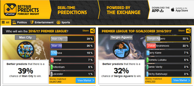 Betfair-Predicts-Premier-League-2016-2017